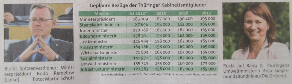 ThüringenRamelowRegierungGehälter16