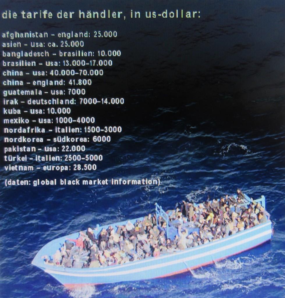 MenschenhandelPreise