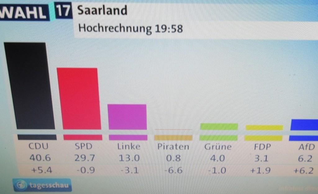 SaarlandResultat172