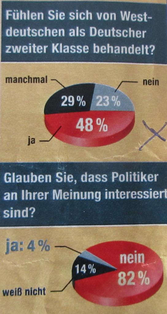 SuperIlluWestdeutscheOstdeutsche01