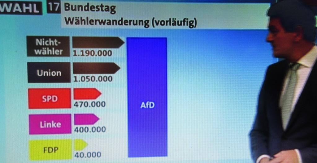 Bundestagswahl2