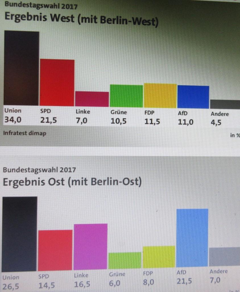 Bundestagswahl3